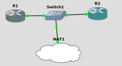 GNS3_netmiko